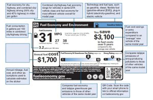 EPA Fuel Economy Environment Label 300x195 Fuel Economy Claims Inflated by U.S. Automakers, Too