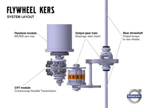 volvo kers 300x217 Volvos Kinetic Energy Recovery System Tested: 25% Fuel Savings