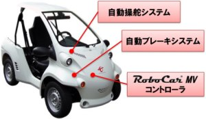 robocar mv2 300x174 Self Driving Vehicle Development Platform Sold by Japanese Company