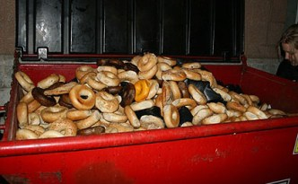 Too Many Bagels… Adding Carbon Dioxide Emissions