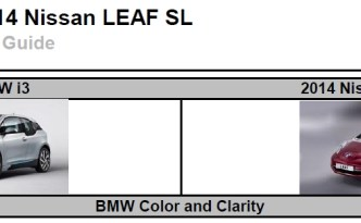 BMW i3 vs Nissan LEAF