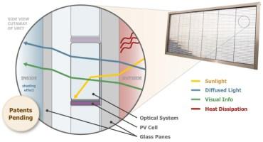 Pythagoras Solar Unveils 'Solar Window'