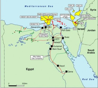 Natural Gas Alternative For the Middle East