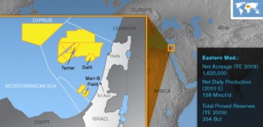 Lebanon Challenges Israel's Natural Gas Borders at Sea