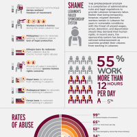 Gebrayel_Menchik_MWTF_AltCity_infographics