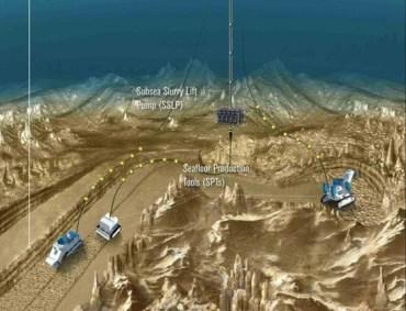 Deep Sea Mining the Next Frontier for Sudan and Saudi Arabia?