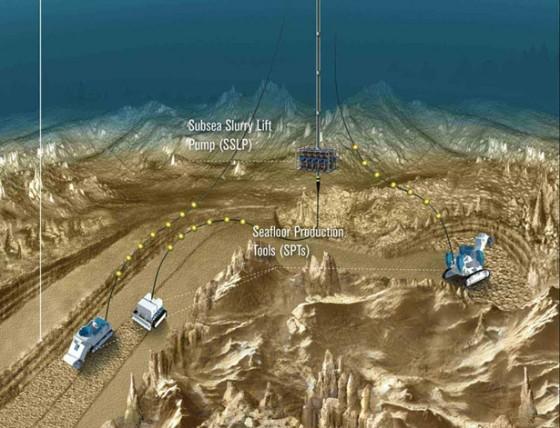 deep sea mining red sea saudi arabia