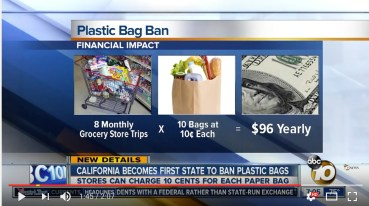 plastic_yearly-cost
