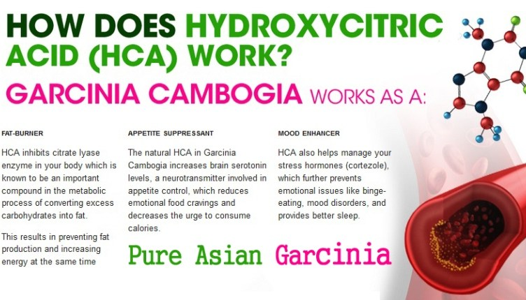 pure asian garcinia review
