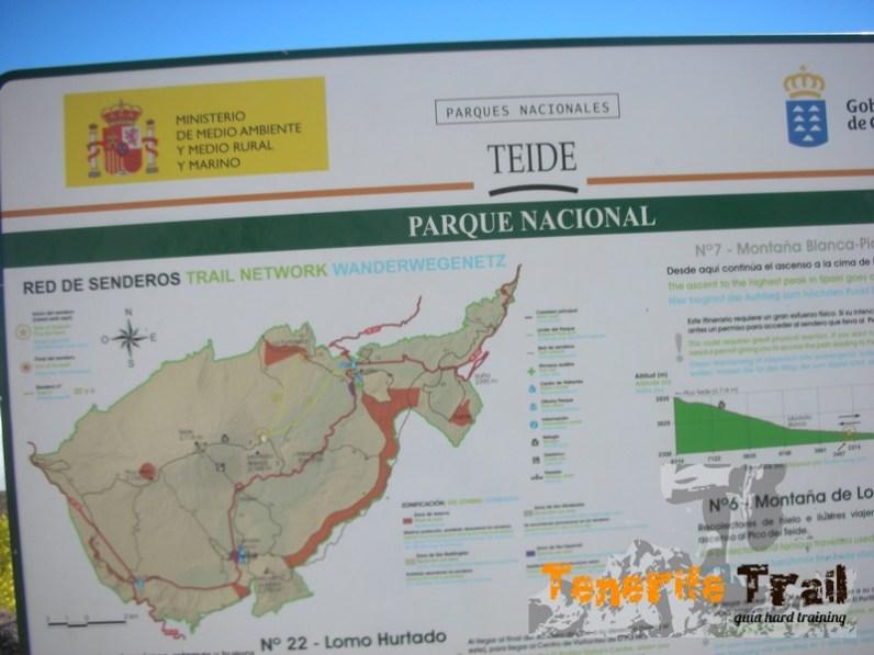 Cartelería Red de Senderos del Parque
