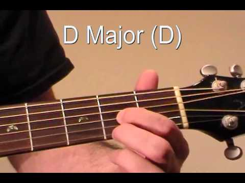 Guitar Chords For Beginners | Guitar Grotto