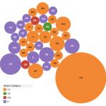 January 2015 Cyber Attacks Statistics