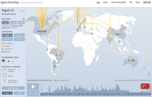 Google Digital Attack Map