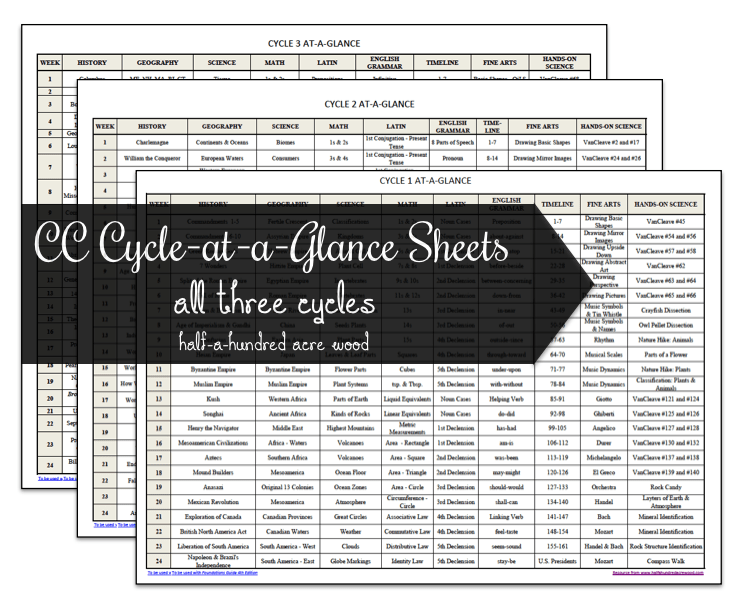http://www.halfahundredacrewood.com/2015/07/cc-cycle-at-a-glance-sheets/