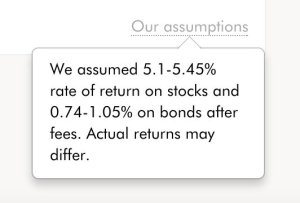 The amazing, plain-language assumptions Wealthsimple makes for their calculations. Love this no-jargon approach!