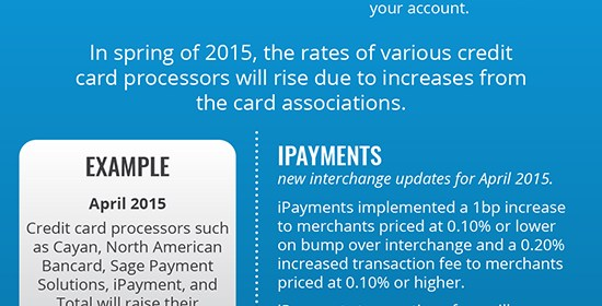 How to Get Rid of Expensive Credit Card Processing Fees