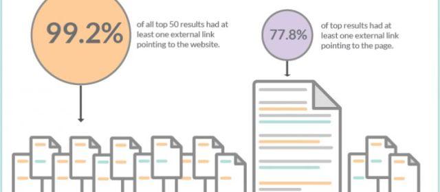 5 Best Link Building Strategies For Solid Backlinks!