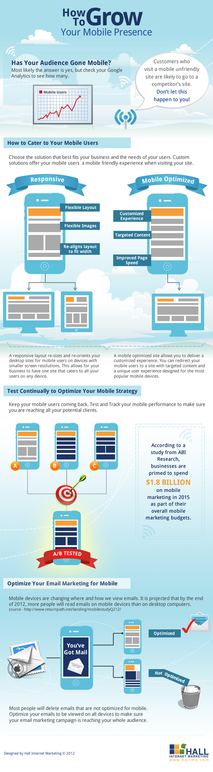 How to Grow Your Mobile Presence