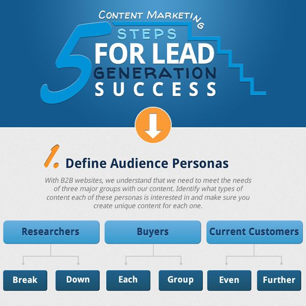 lead-gen-infographic-thumb