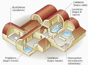 lunione tra la tradizione romana e quella ottomana porta alla nascita dei bagni turchi o hammam caratterizzati dai tratti distintivi di antiche