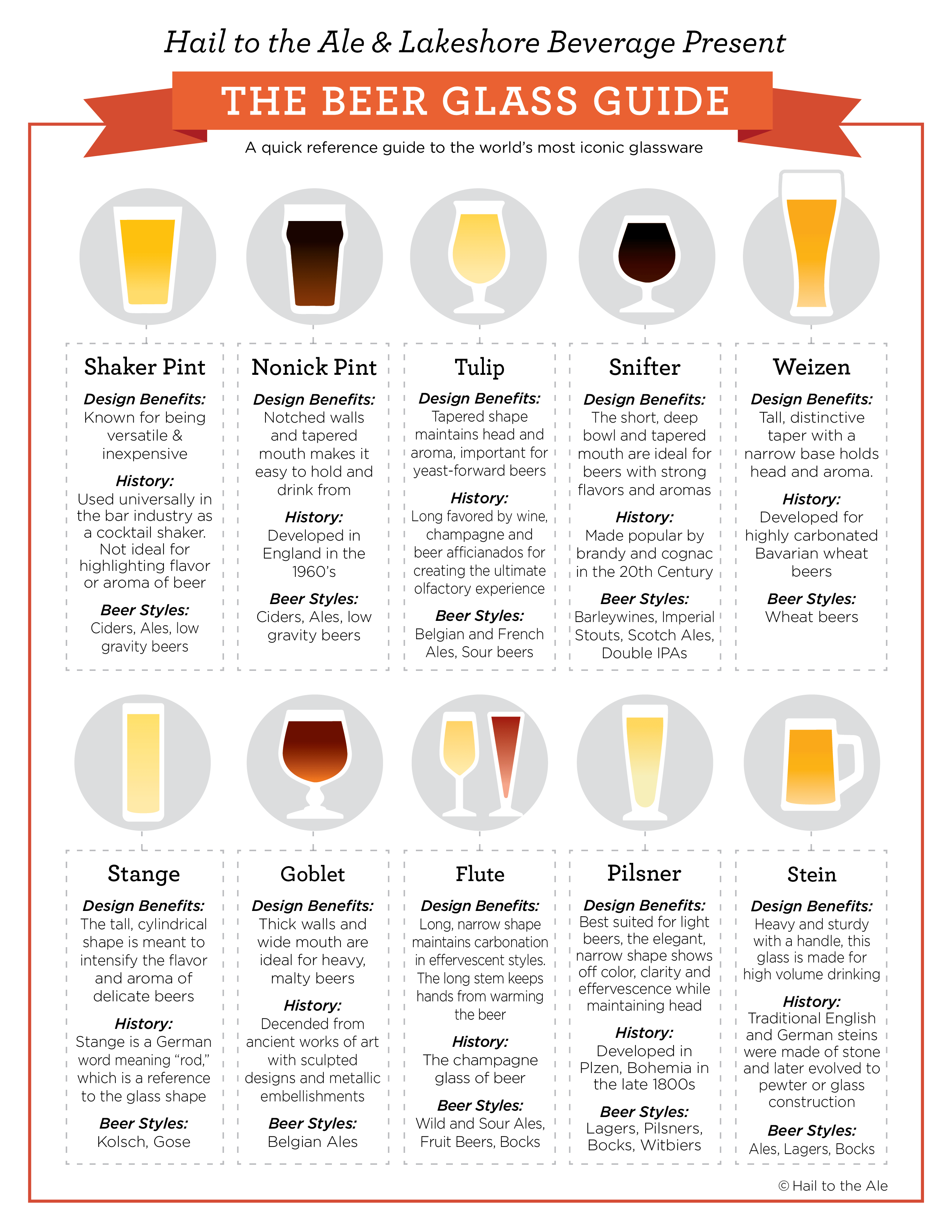 The Beer Glass Guide