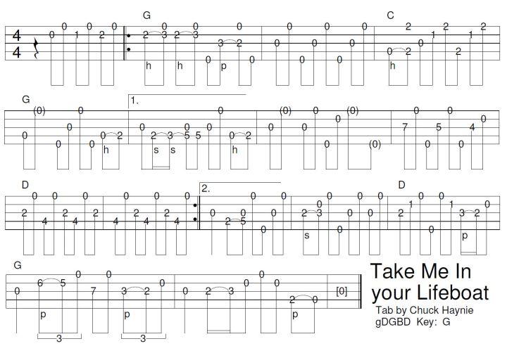 Country Roads Take Me Home Banjo Tab 2016