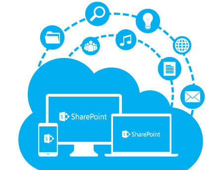 Fresh Search Results with SharePoint