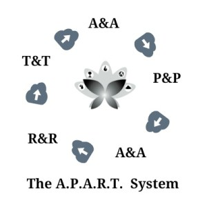 APART System B&W