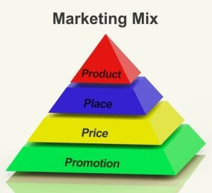 Product Pricing: Back to Marketing Basics