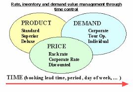 Marketing Analytics that Drive ROI: Part 2