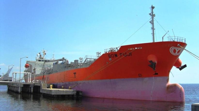 Odfjell: Compass points
