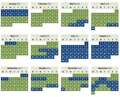 Iberia Avios off peak calendar 2018