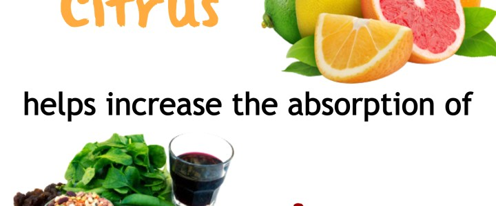 Did You Know…Iron & Citrus?