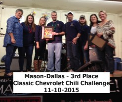 Mason Dallas Wins 3rd at Classic Chevrolet Promotion