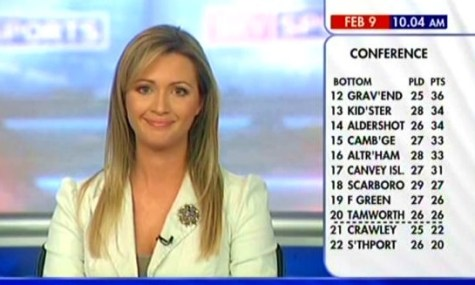 hayley1 Top 25 Sexiest News Reporters