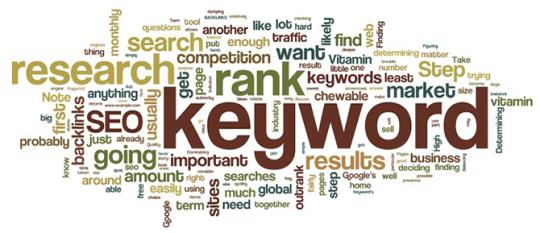 keywords-for-seo