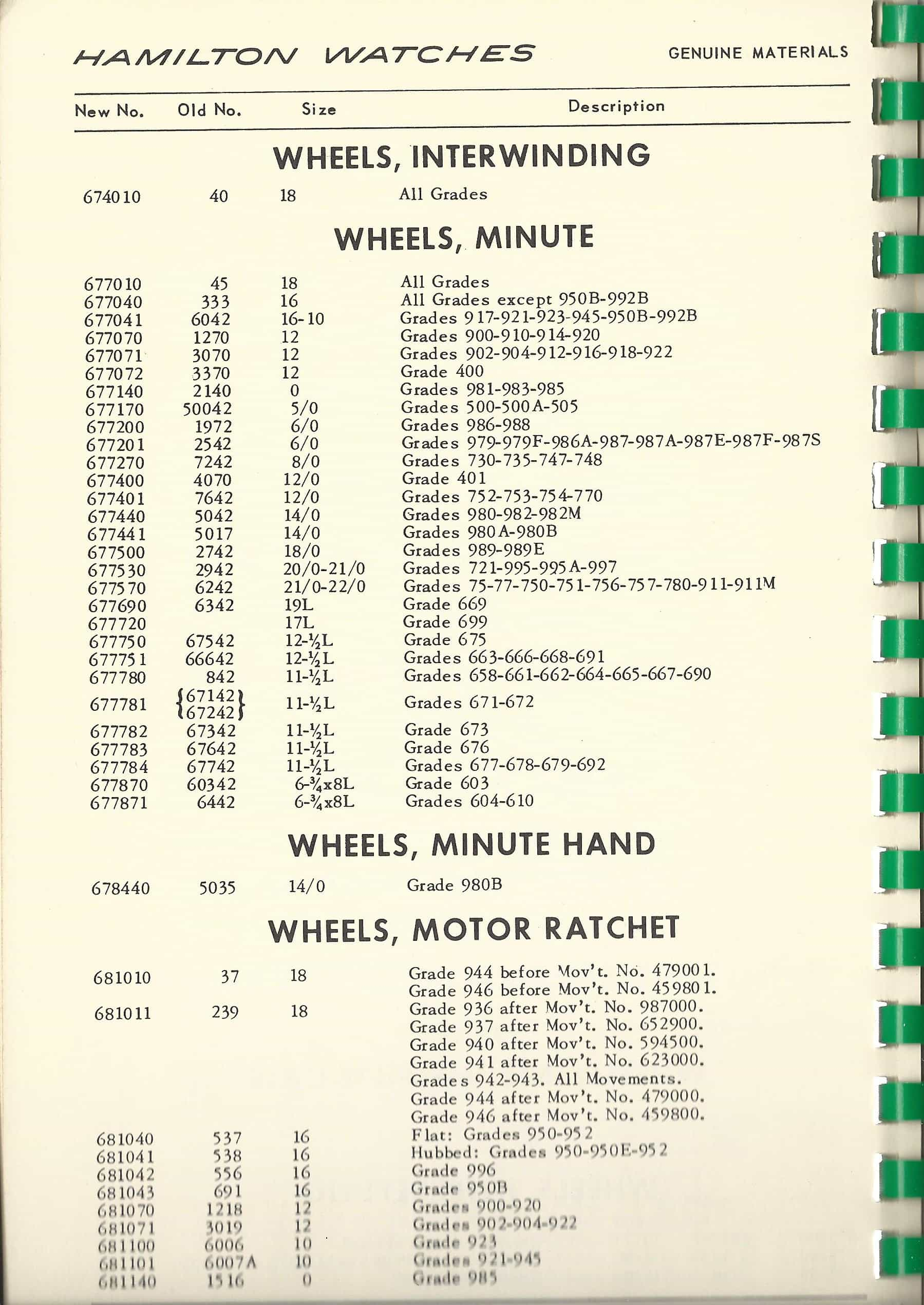 hamilton_watch_parts_catalog_pg78