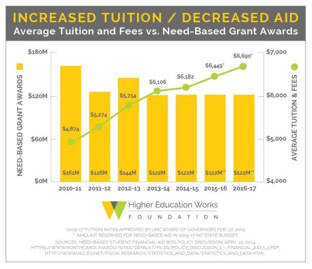 hewf_cost-tuition-revised2-01