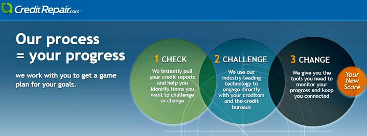 CreditRepair-process-how-it-works