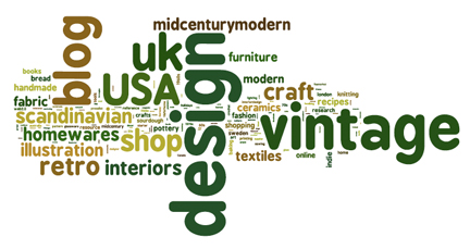 H is for Home Wordle generated tag cloud