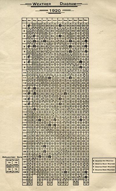 WeatherDiagram1920