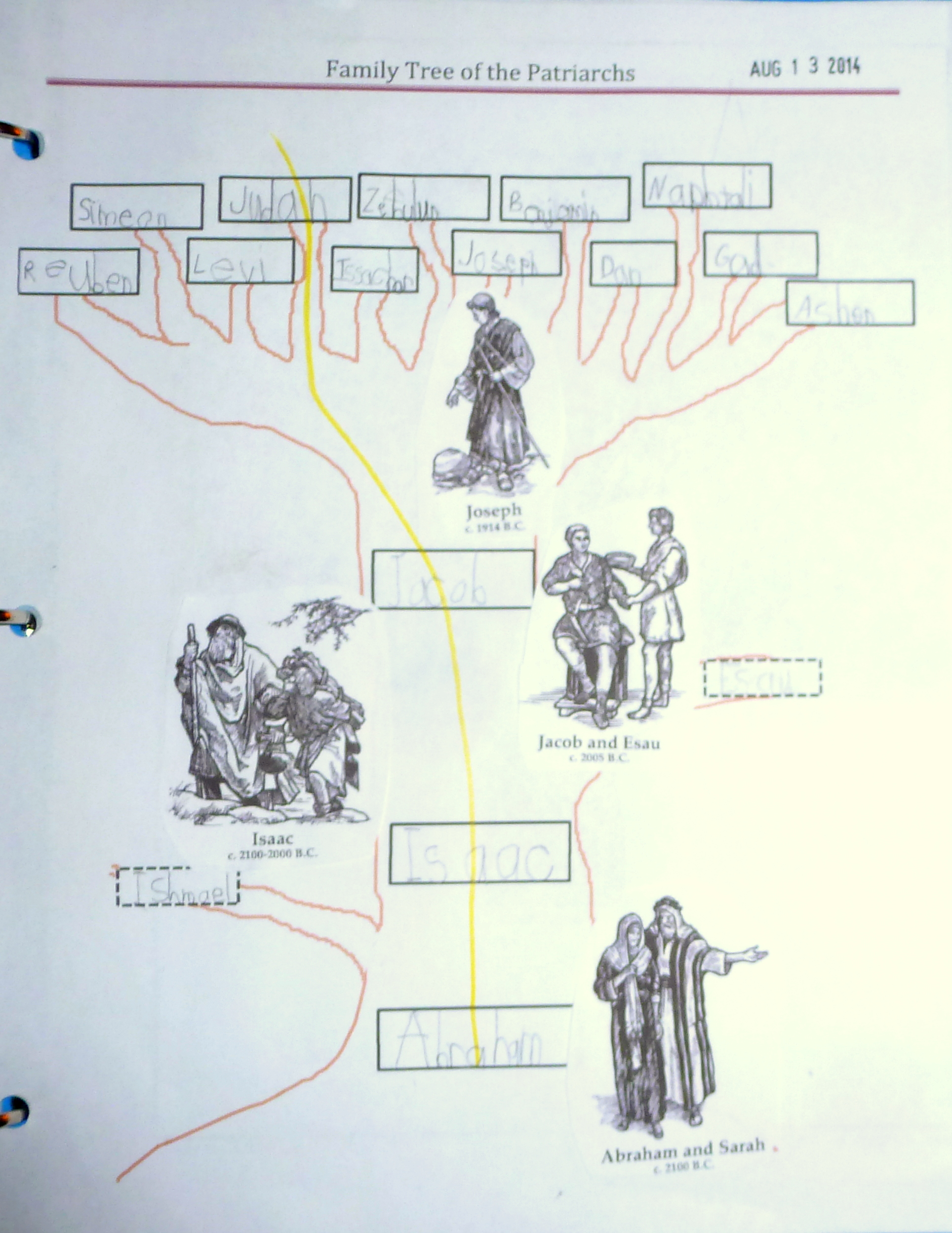 August 2014 his treasure seekers we talked about abrahams family line and how important it is to understanding history we made a family tree for ians history notebook with pasted robcynllc Gallery