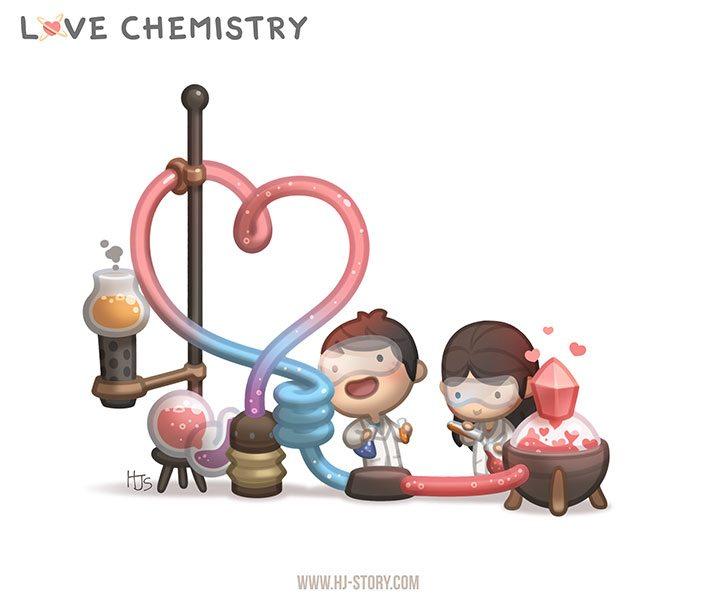 304_chemistry