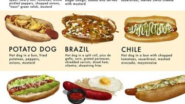 hot dog pelo mundo