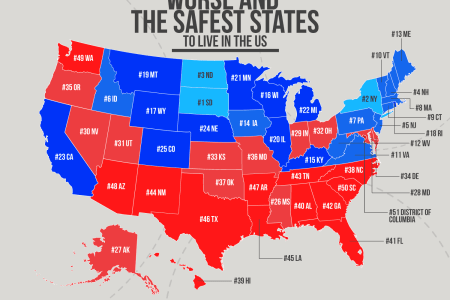 property crime rate our ranking of the most dangerous vs