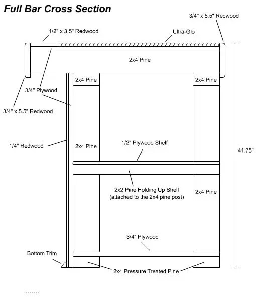 Free building plans for home bar - Home design and style