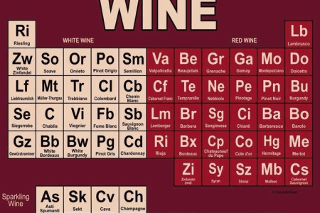 Wine Humor Round-Up: Drinking Jokes &...