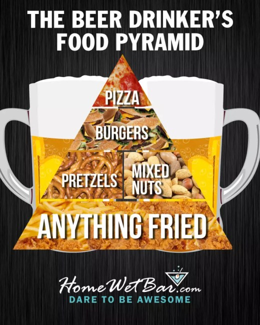 Beer Food Pyramid
