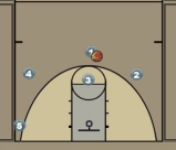 Post to Flare Screen Quick Hitter Diagram