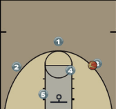 Man Quick Hitter for Post Up Diagram
